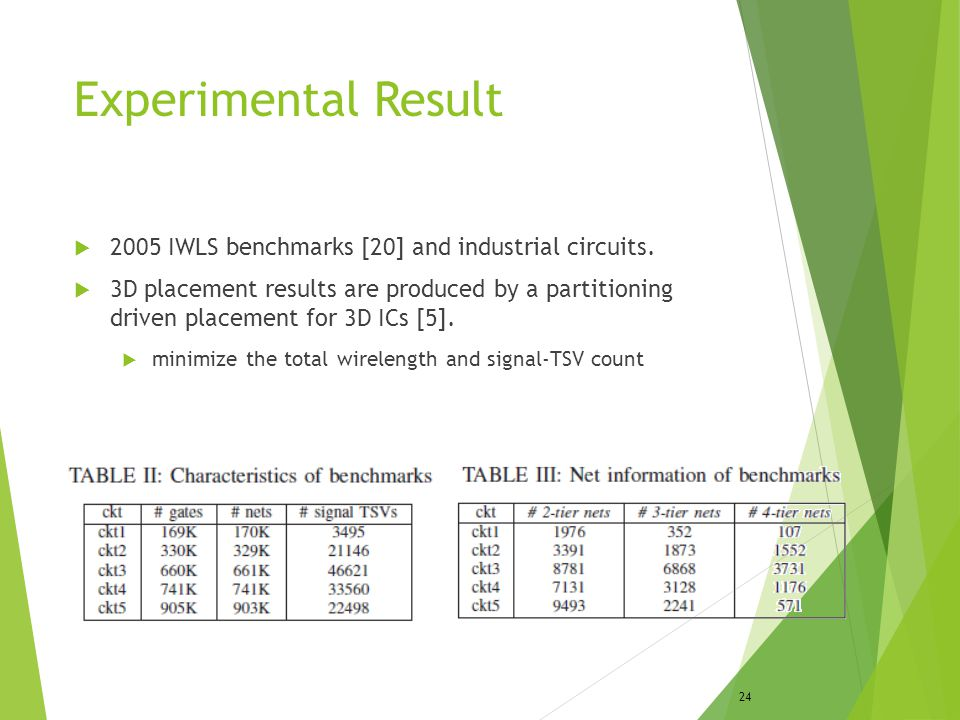 Experimental Result 2005 IWLS benchmarks [20] and industrial circuits.